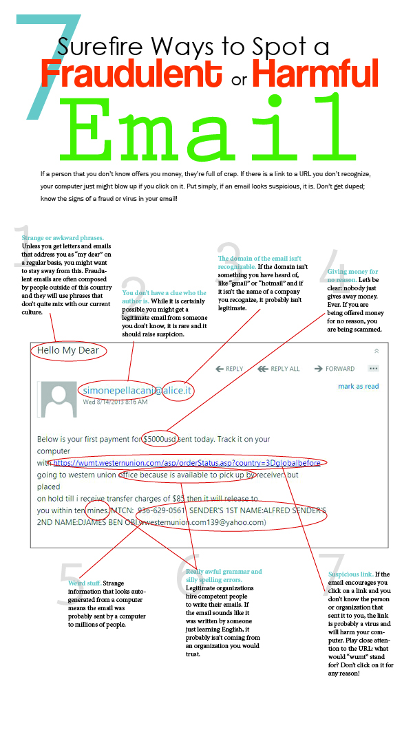 Infographic_SevenWaysToSpotAHarmfulEmail_LowRes