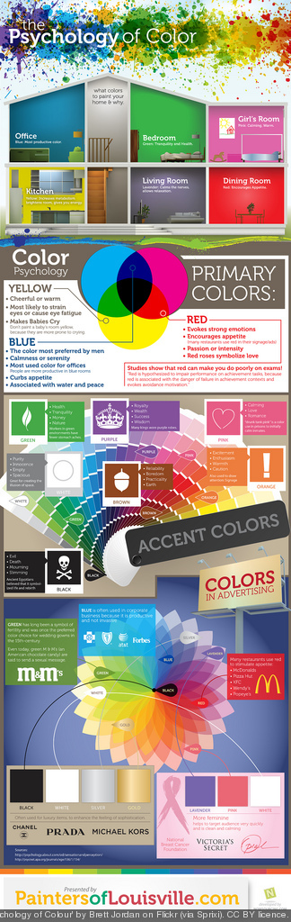 Believe or not, there is a whole field of study (that some researchers  spend their entire careers on) about how colors affect us, both  physiologically and ...