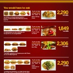 McDonald's versus The Cheesecake Factory Infographic