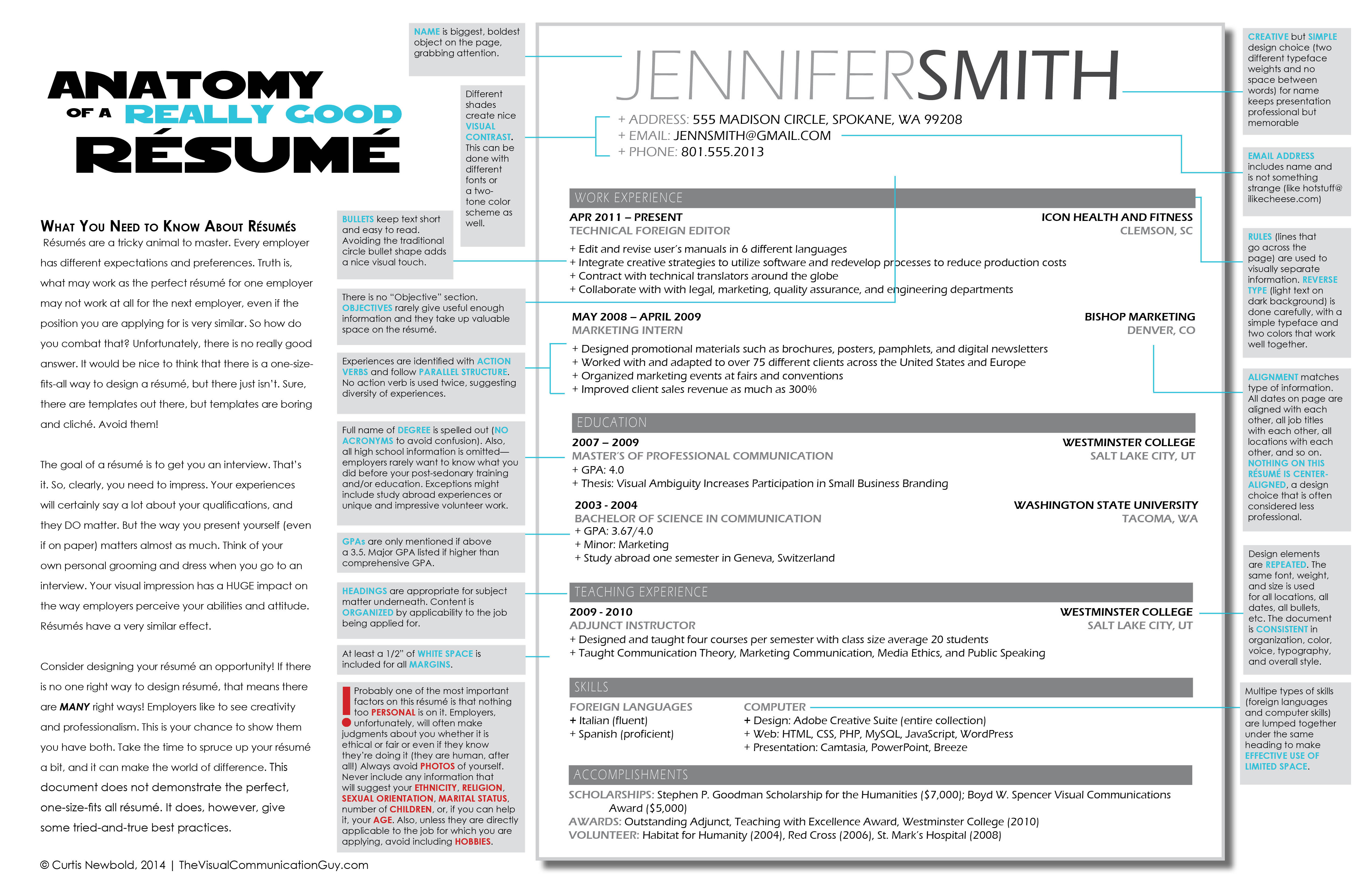 anatomy of a really good resume - Good Resume