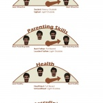 How women perceive men with beards