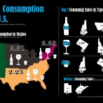 Total Alcohol Consumption in the United States