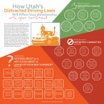 How Utah's Distracted Driving Laws Will Affect Your Relationship with Your Girlfriend