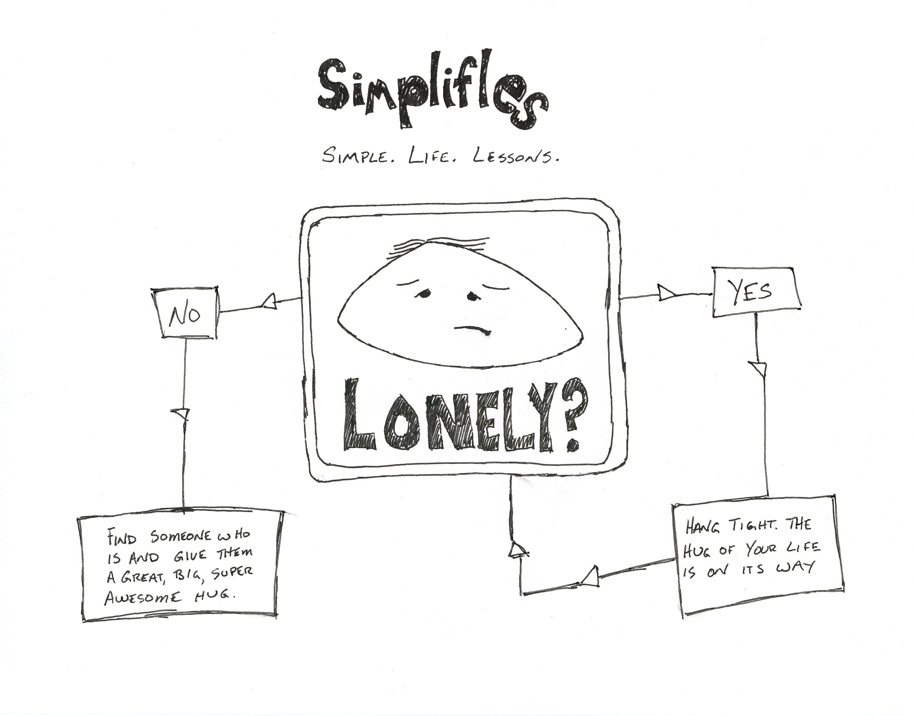 Simplifles: Lonely | Simple. Life. Lessons.