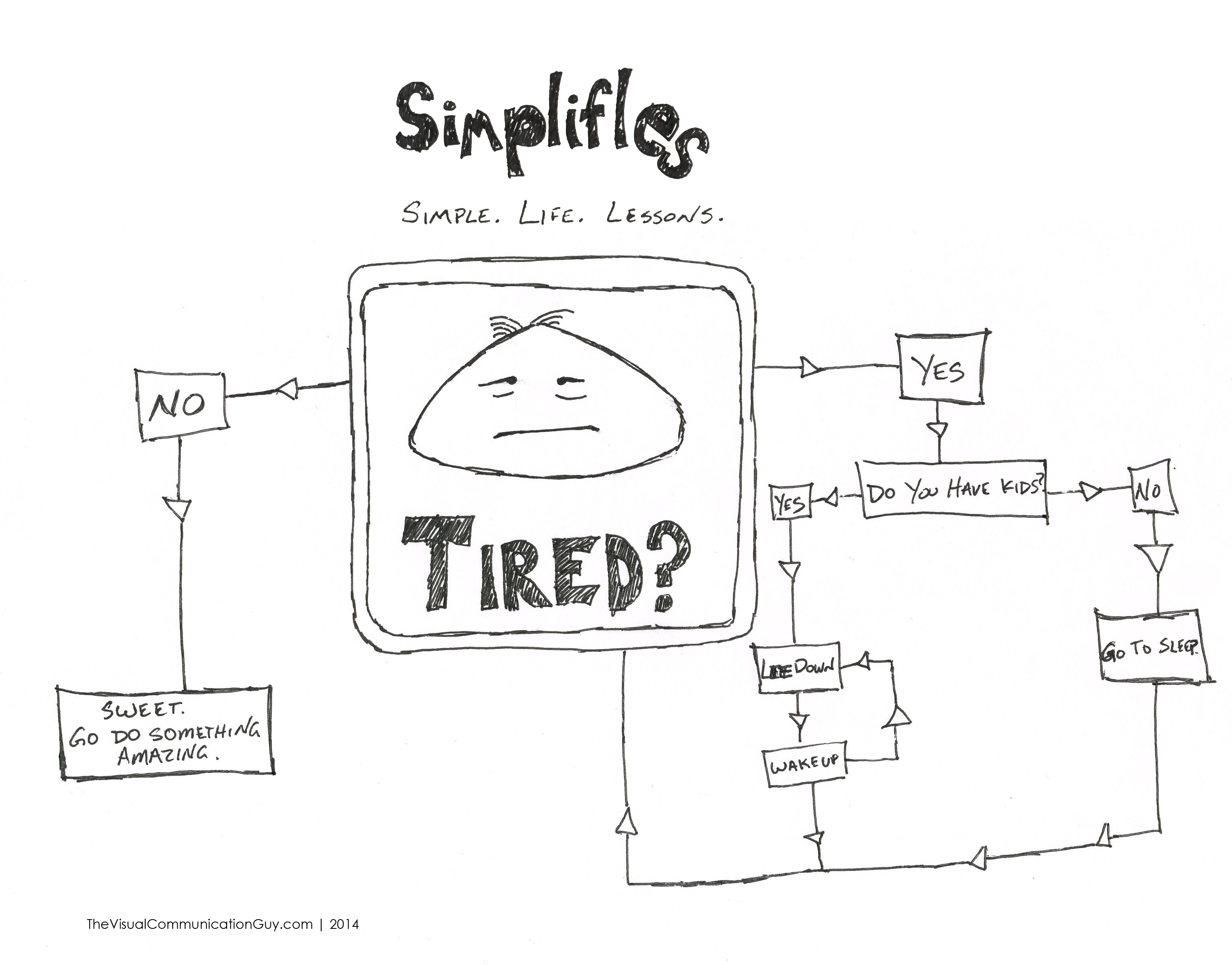Simplifles: Simple Life Lessons (Tired)