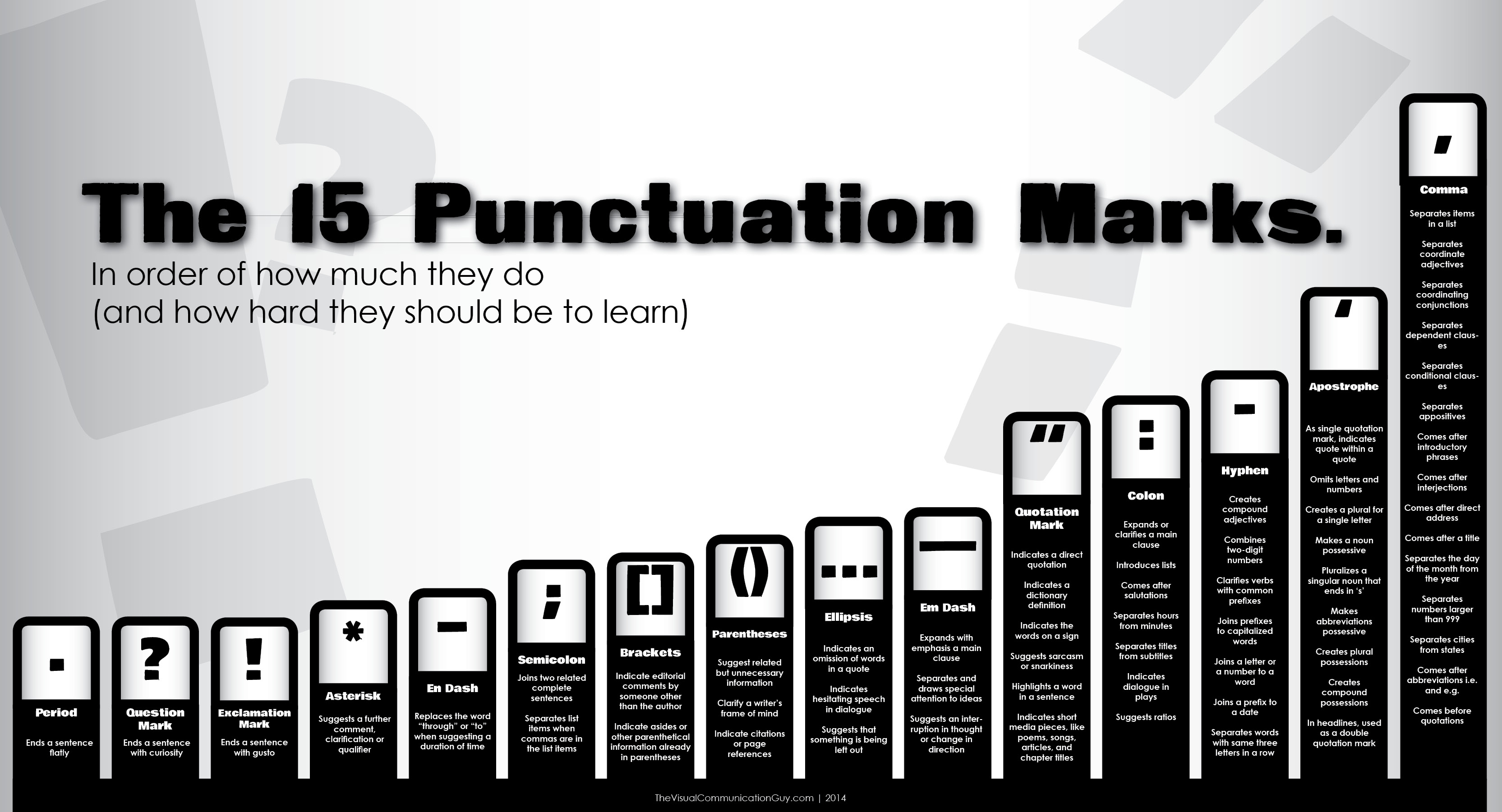 The 15 Punctuation Marks infographic
