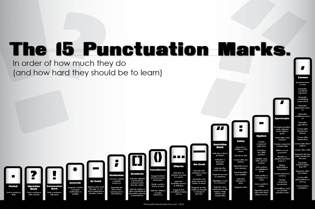 Infographic_Punctuation_30x20