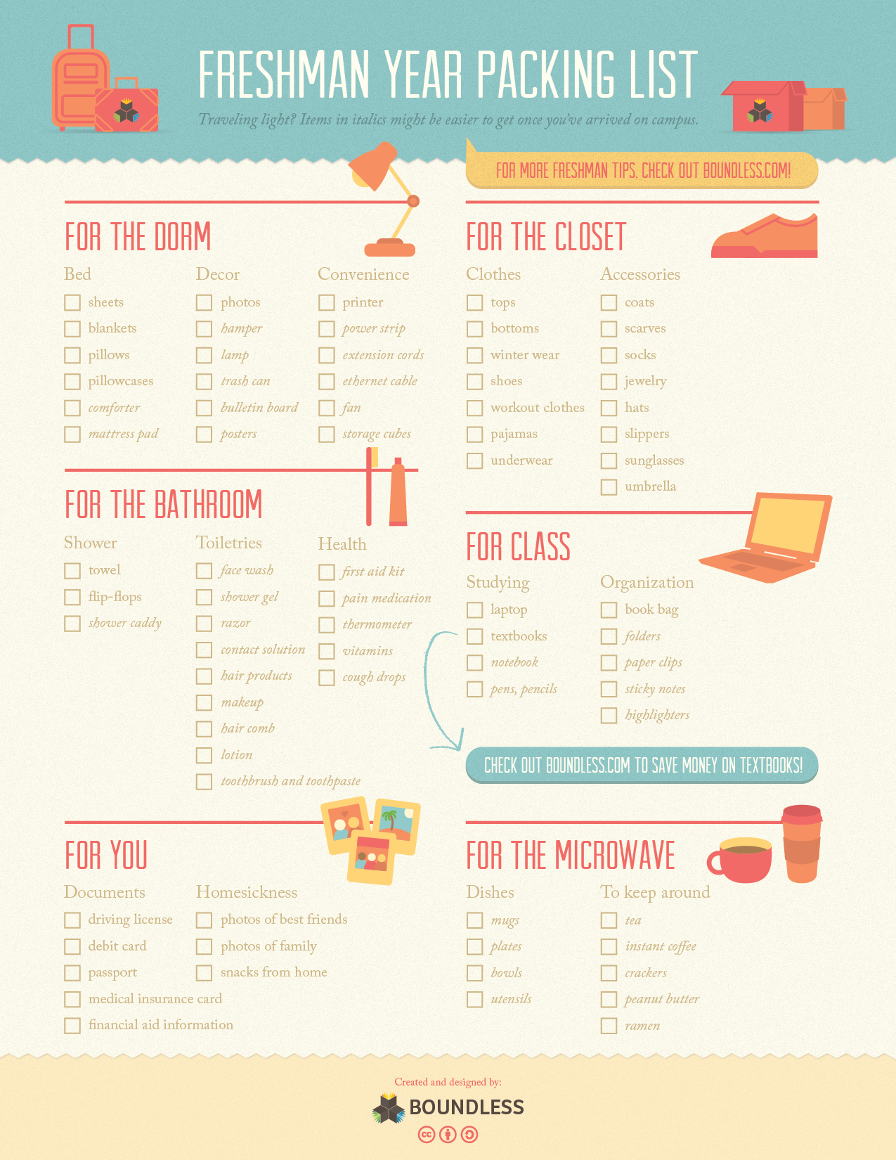 Packing List Infographic
