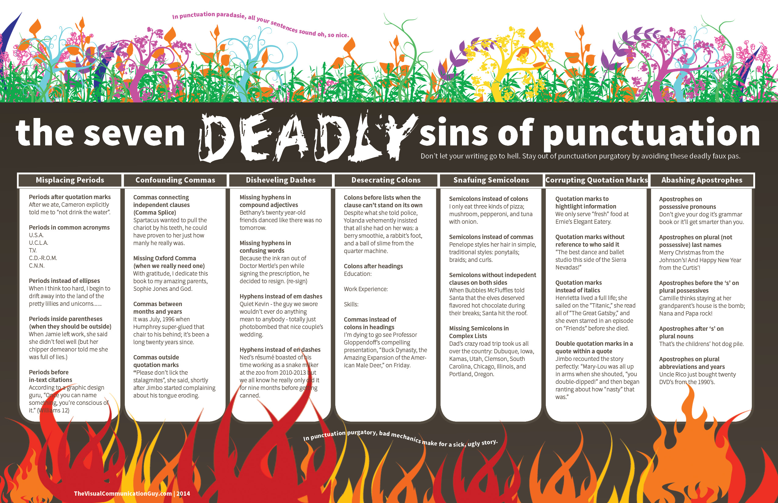 the seven deadly sins of mahatma The seven deadly sins boyfriend heaven hyakuya 1 12 welcome back to my quiz oh yeah if you have taken any of my other quizzes please don't hate me for my grammar.
