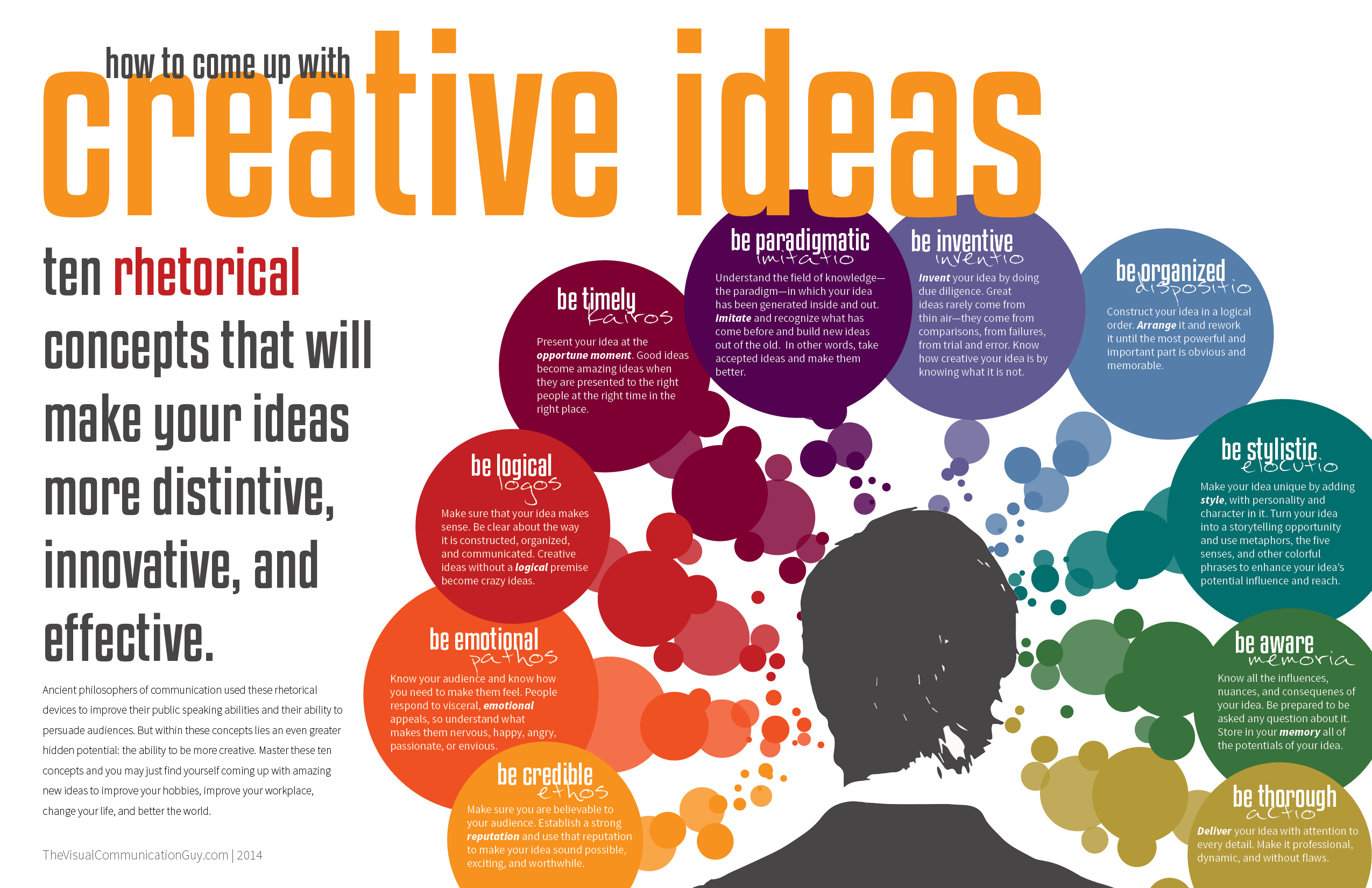 How to Come Up with Creative Ideas (infographic)