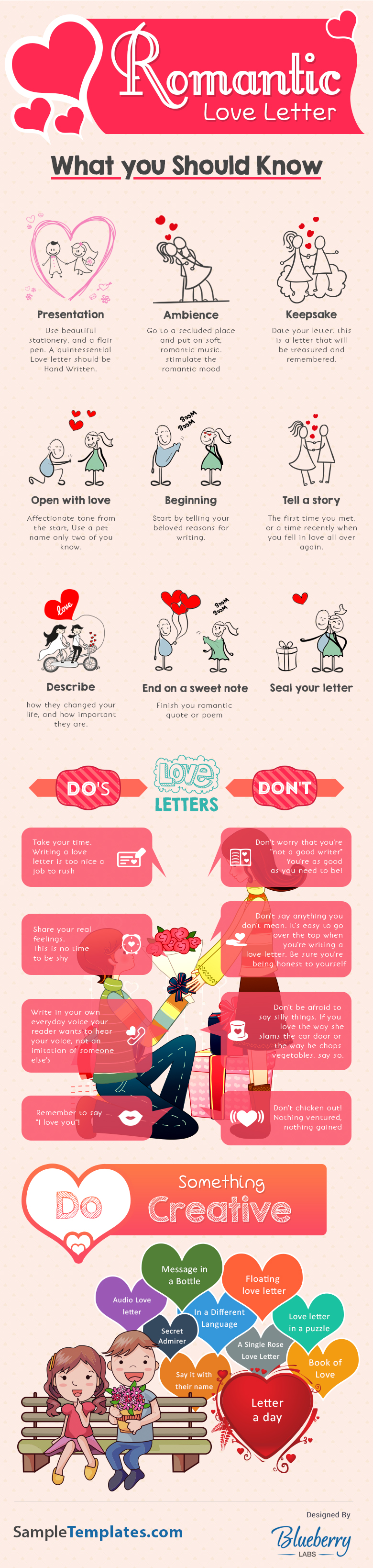 HowToWriteALoveLetter
