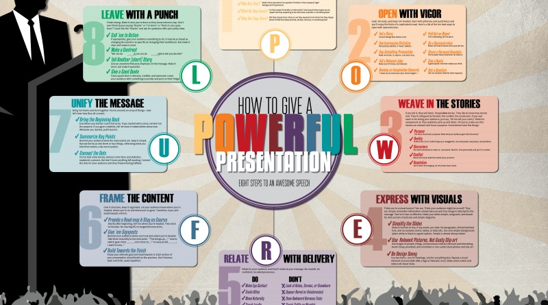 how to give a powerful presentation eight steps to an awesome
