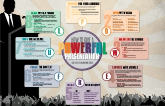 How-to-Give-a-Powerful-Presentation_11x17
