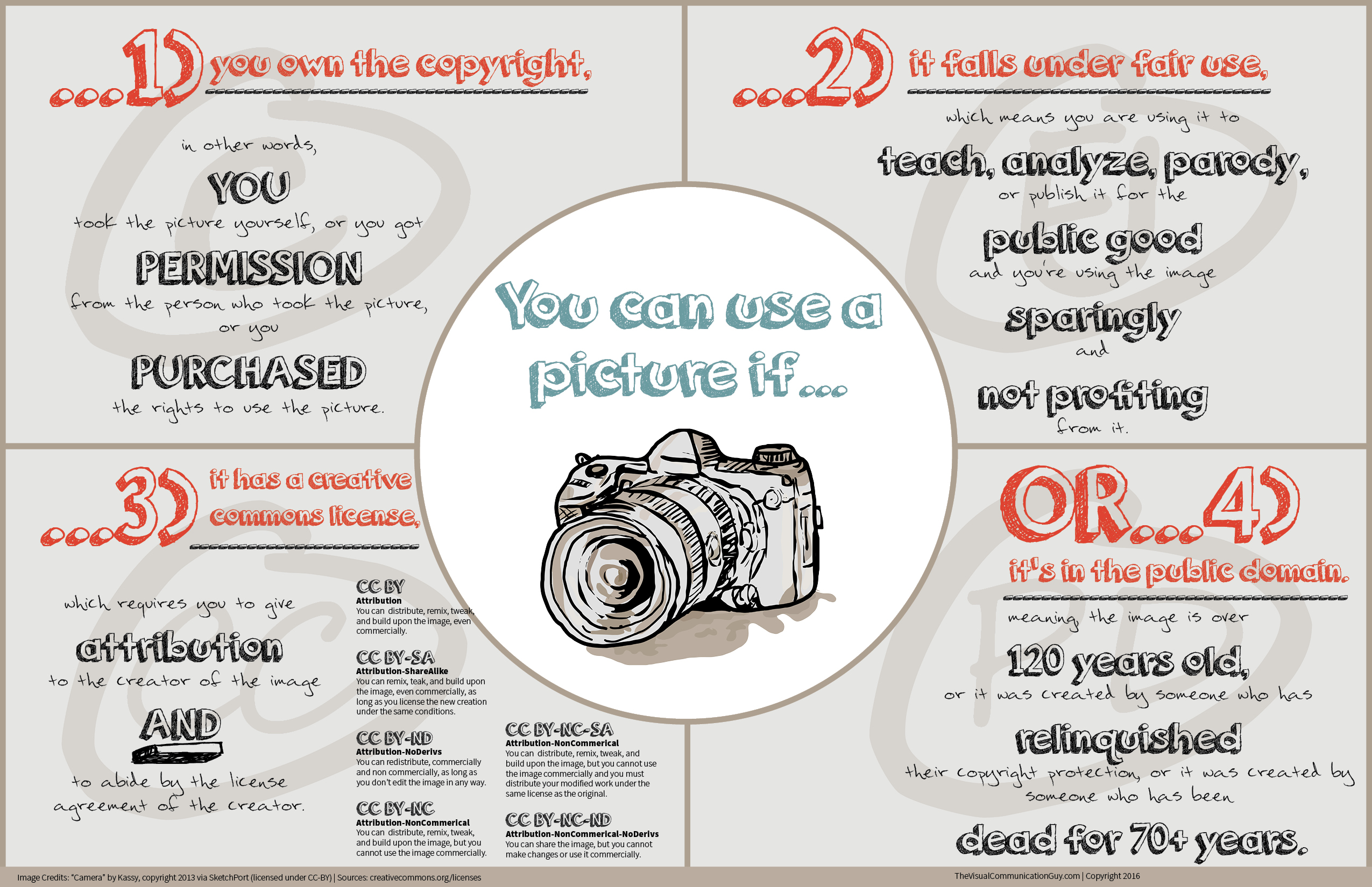 """copyright public domain fair use Absolutely free music, text, and art copy all you want if you saw an advertisement like this, you might wonder, """"what's the catch"""" when it comes to the."""