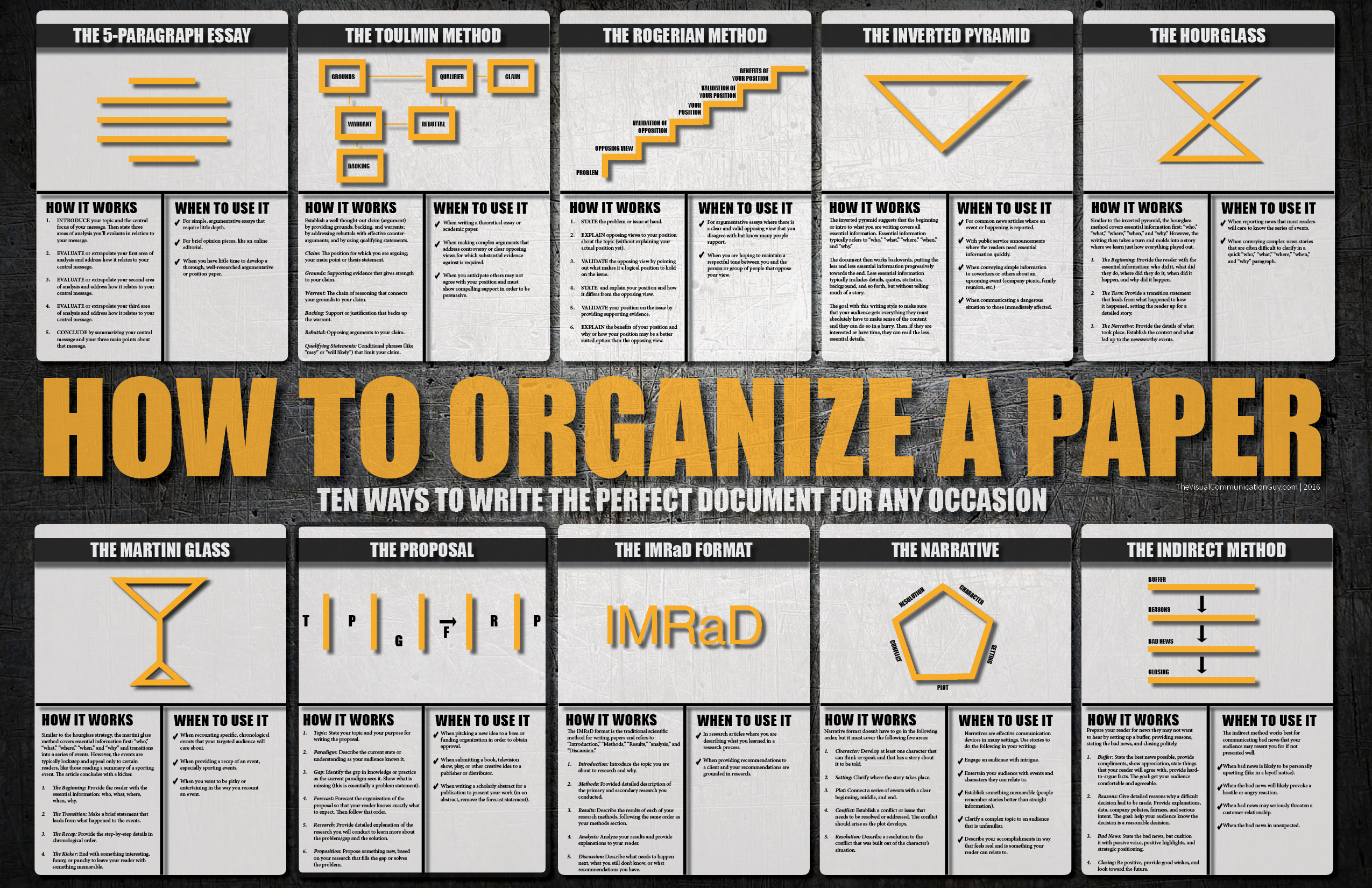 how to organize a paper  ten ways to write the perfect document  u2013 the visual communication guy