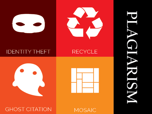 the thirteen types of plagiarism in order of severity the visual communication guy designing writing and communication tips for the soul