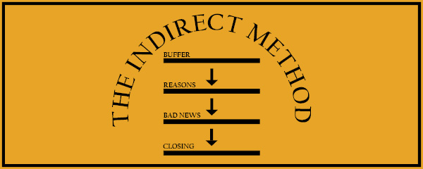 How to organize a paper the indirect method for writing bad news indirect method banner spiritdancerdesigns Image collections