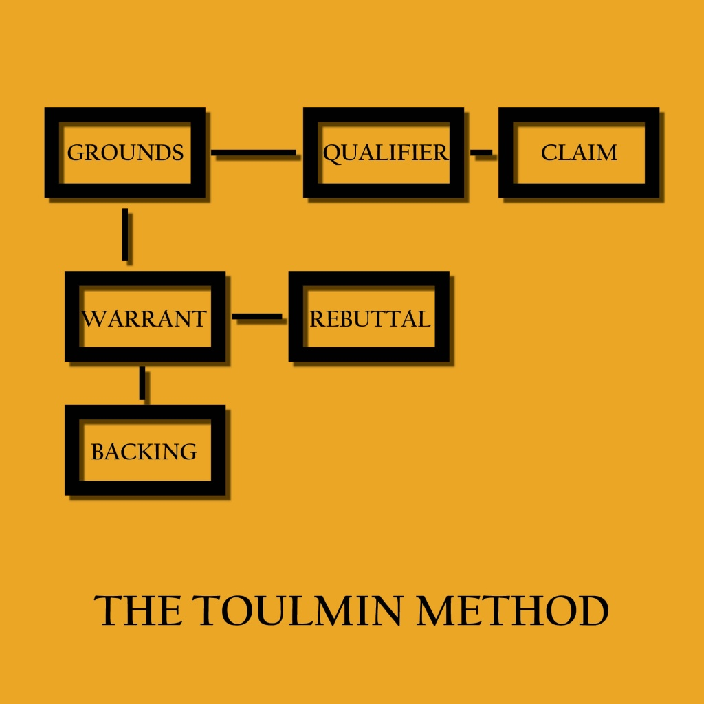 toulmin_method_icon_2
