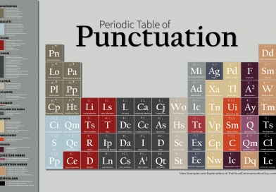 The Periodic Table of Punctuation