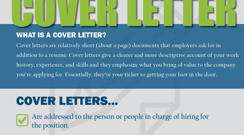 How to Write an Amazing Cover Letter: Five Easy Steps to Get You an ...