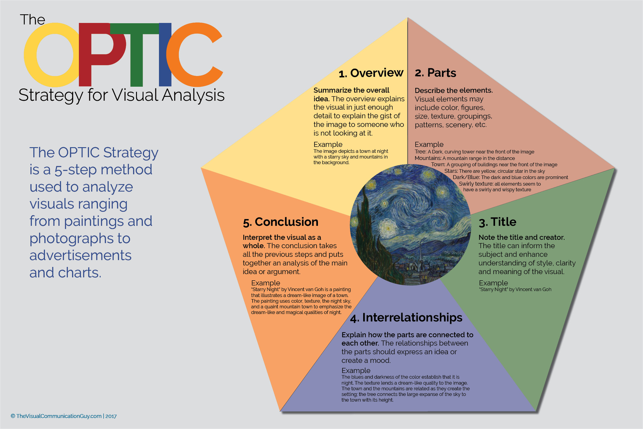 the visual communication guy designing writing and the optic strategy for visual analysis