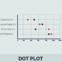 Dot-Plot-Data-Visualization