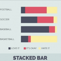 Stacked-Bar-Data-Visualization
