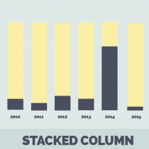 Stacked-Column-Data-Visualization