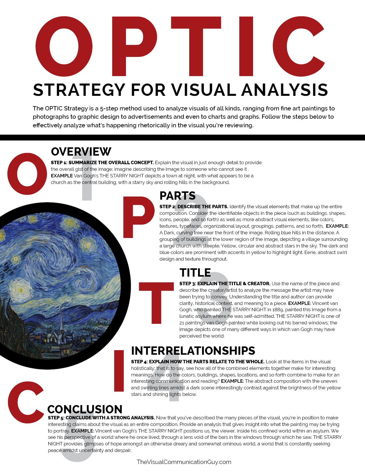 Visual options strategies analyzer