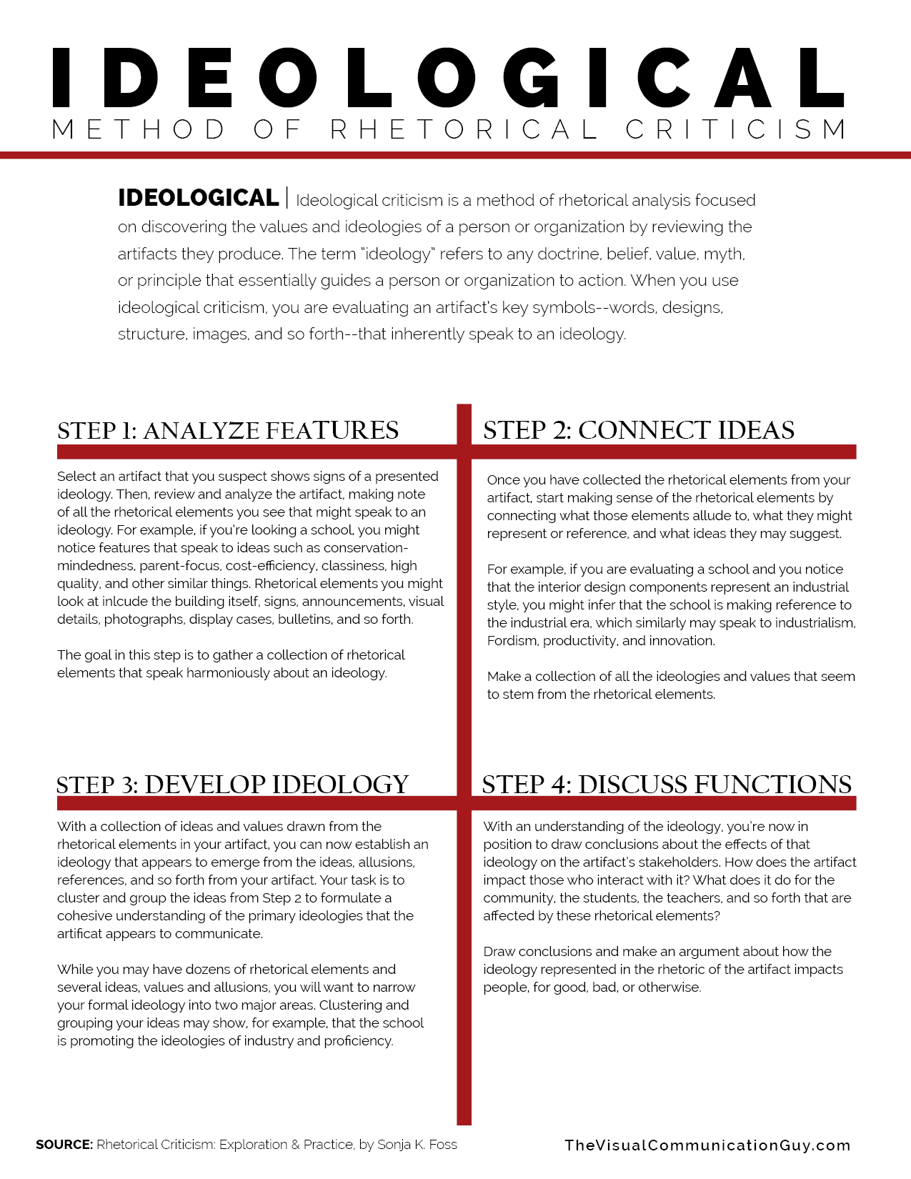 ideological analysis method of rhetorical criticism the visual  step 1 analyze features