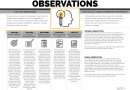 HOW TO CONDUCT OBSERVATIONS FOR RESEARCH