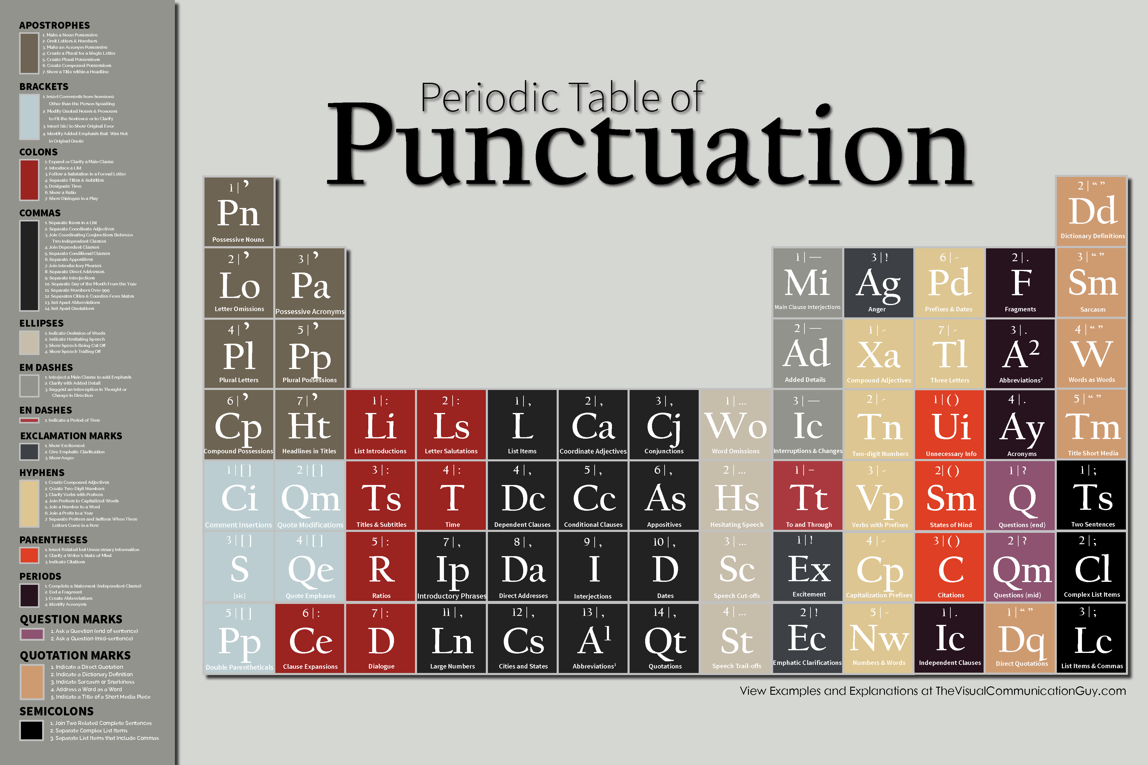 Periodic table of punctuation poster download the visual periodic table of punctuation poster download the visual communication guy designing writing and communication tips for the soul urtaz Gallery