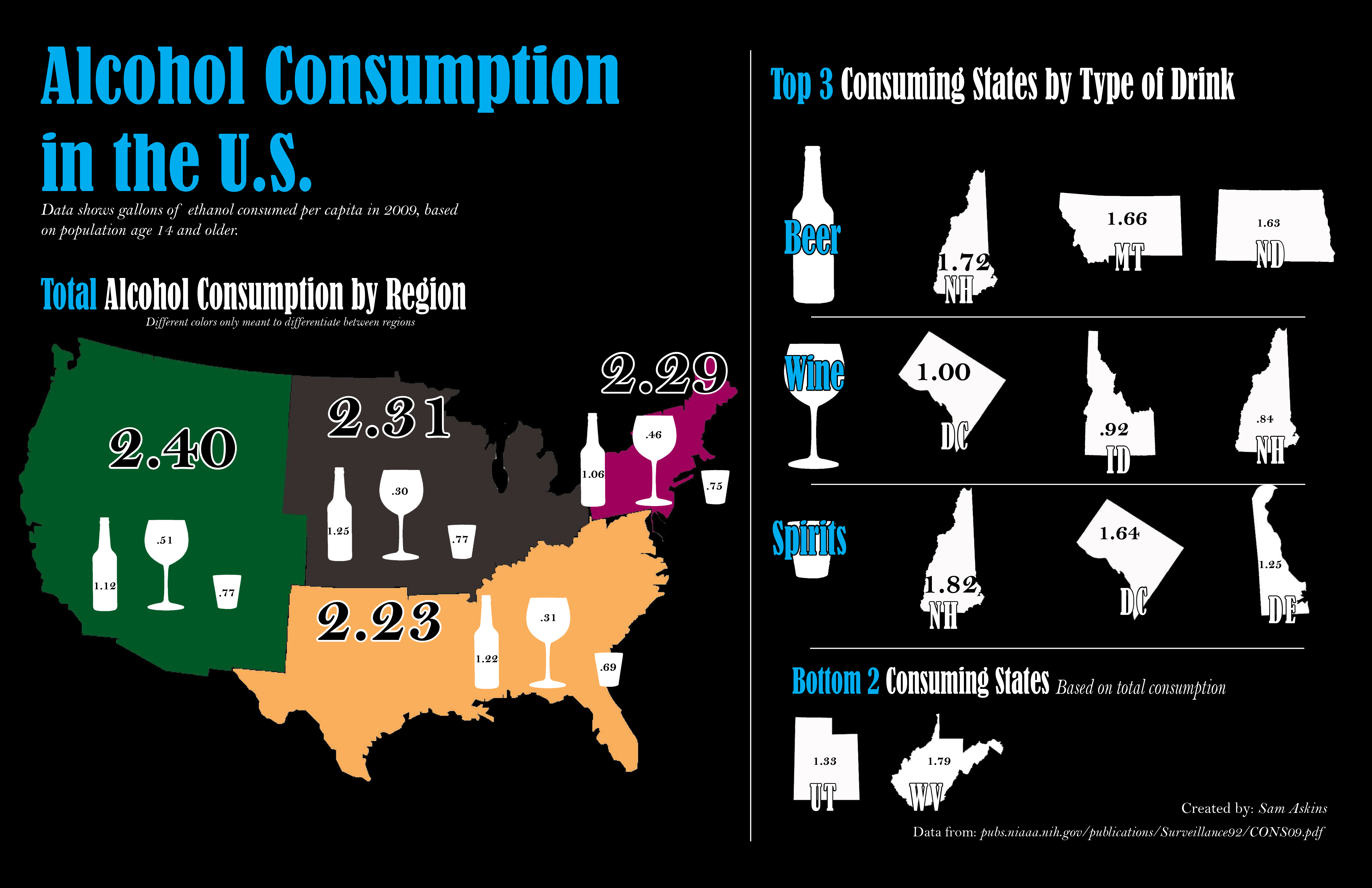 who drinks the most  and least  alcohol   u2013 the visual communication guy  designing information