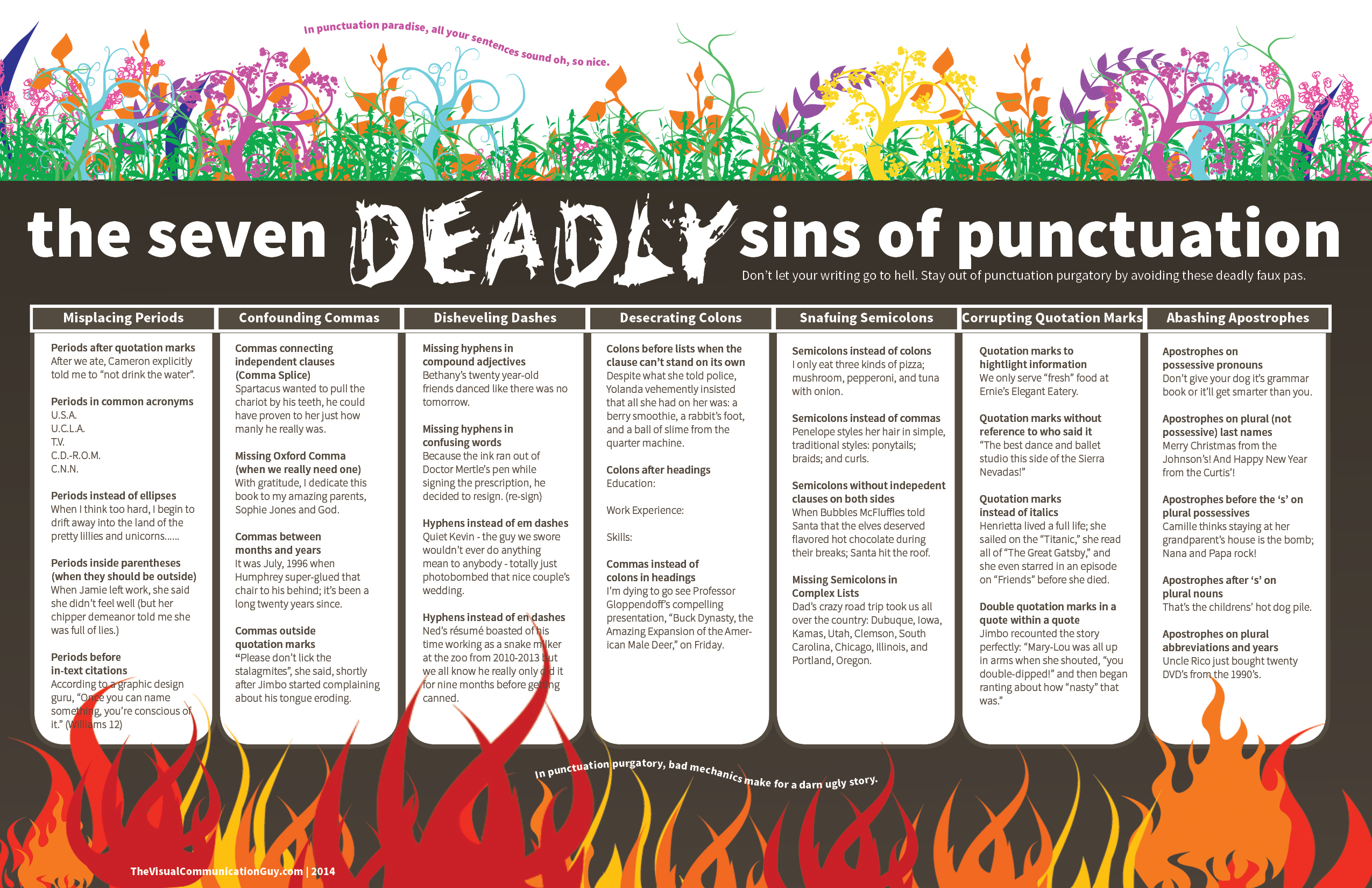 the seven deadly sins of punctuation  u2013 the visual
