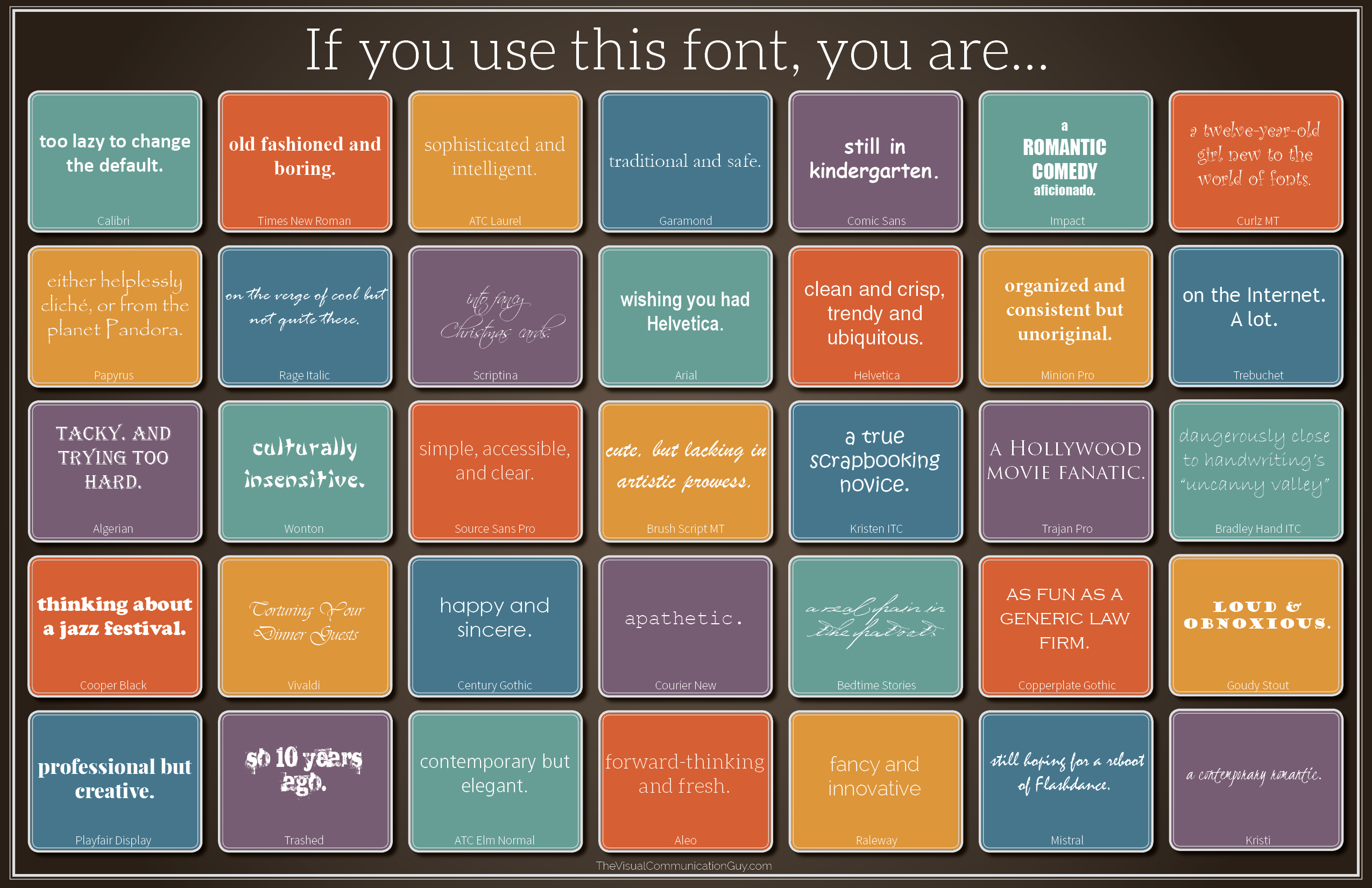 What Does Your Font Choice Say about You (and your document)? – The