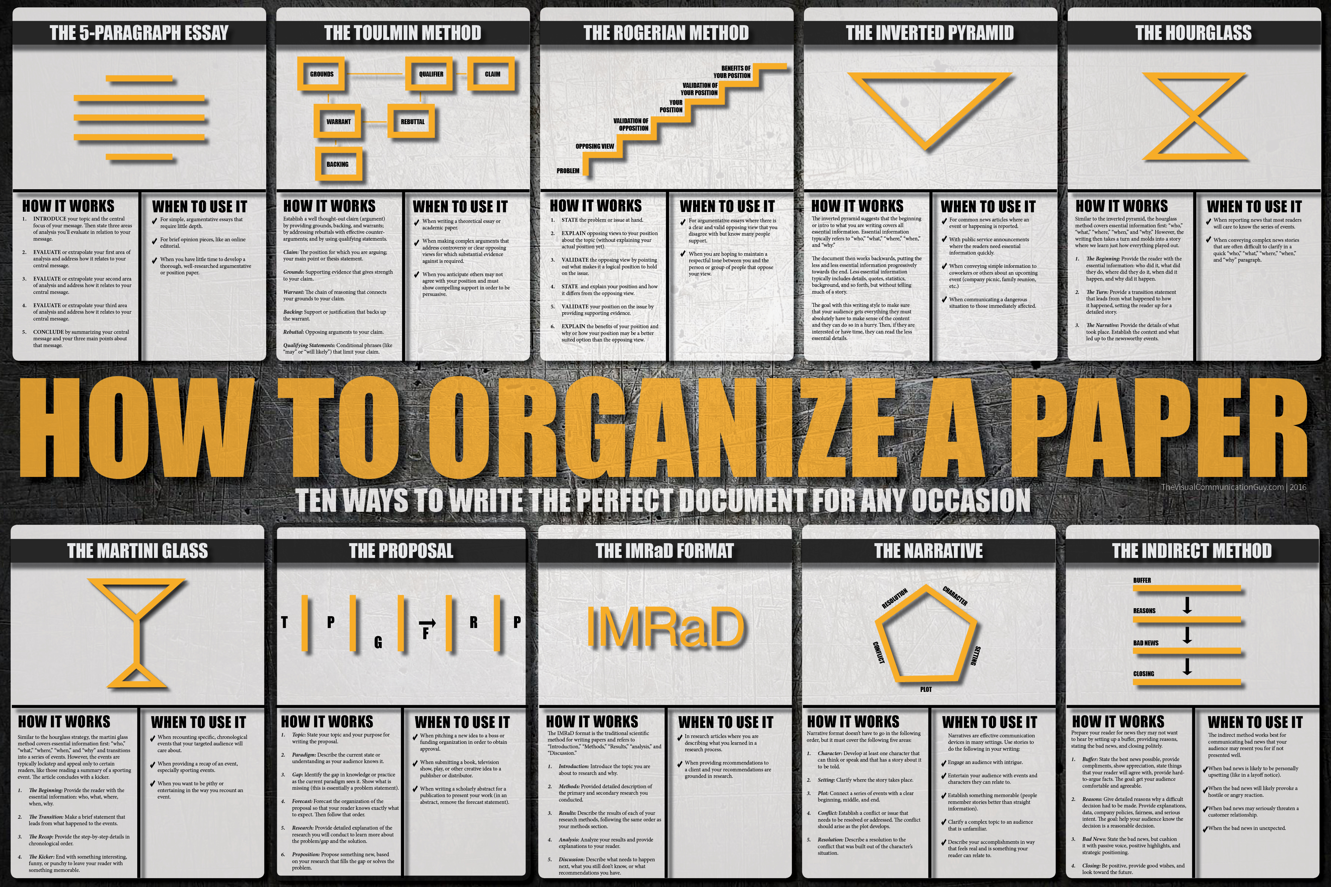 how to organize a paper  ten ways to write the perfect