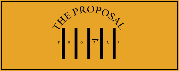 How To Organize A Paper The Proposal Format The Visual