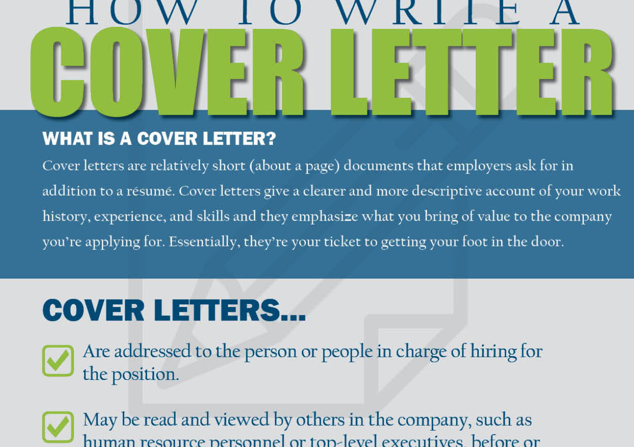 Should You Bring A Cover Letter To An Interview from thevisualcommunicationguy.com