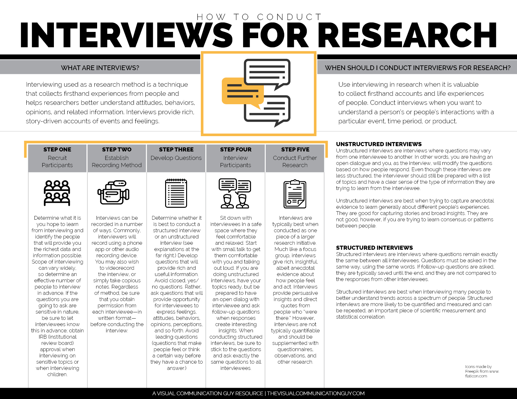 sample research interview questions