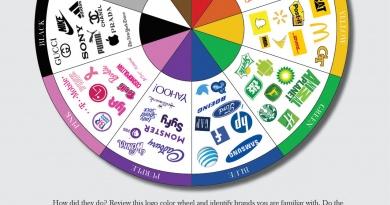 Color Rule: Study (a little) Psychology
