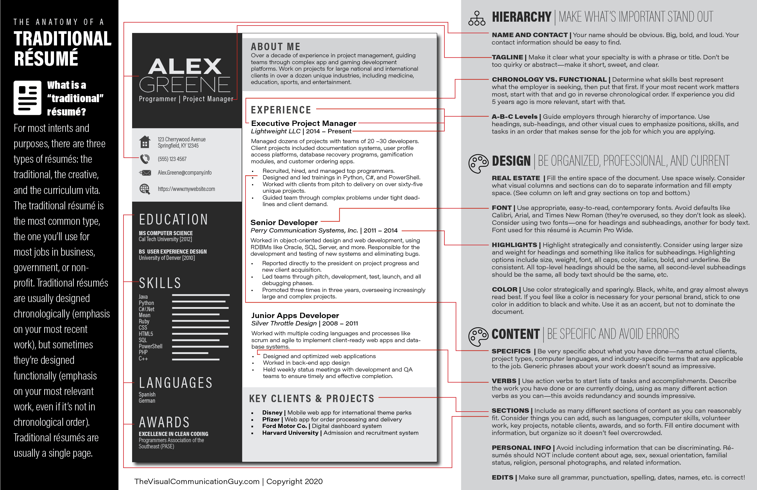 Applying For A Job The Anatomy Of An Awesome Resume The Visual
