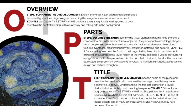 optic visual analysis strategy  u2013 reference sheet  u2013 the
