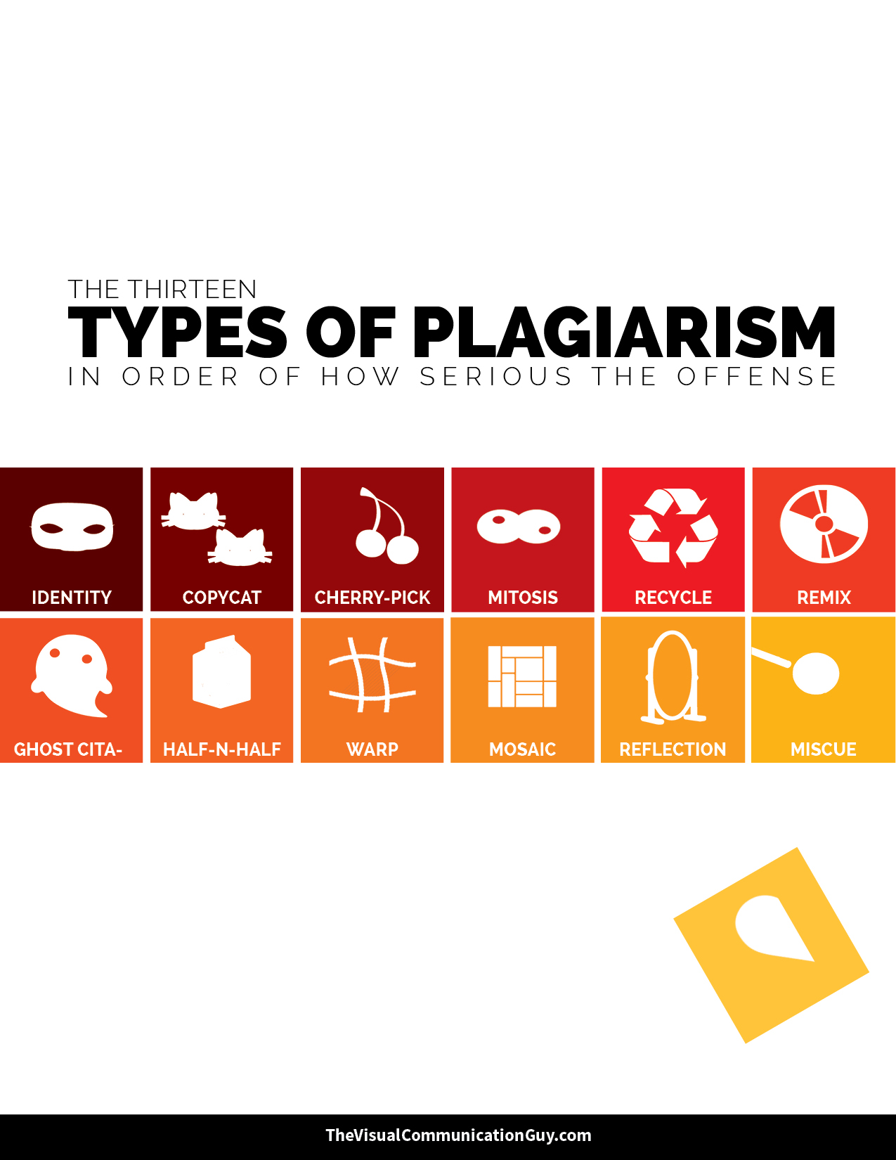 thirteen types of plagiarism study guide  u2013 the visual communication guy  designing information